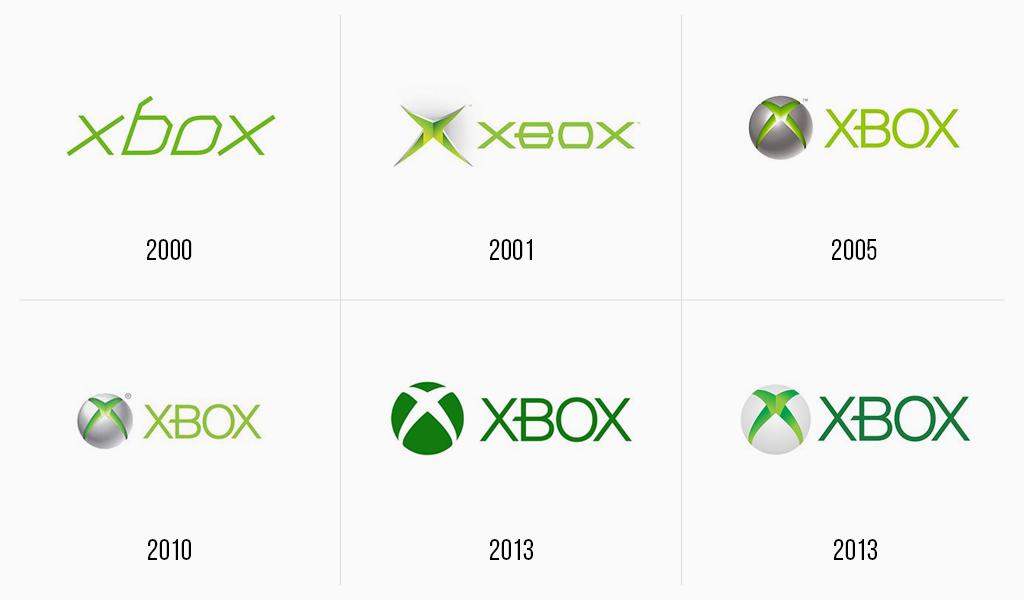 XBOX logo history