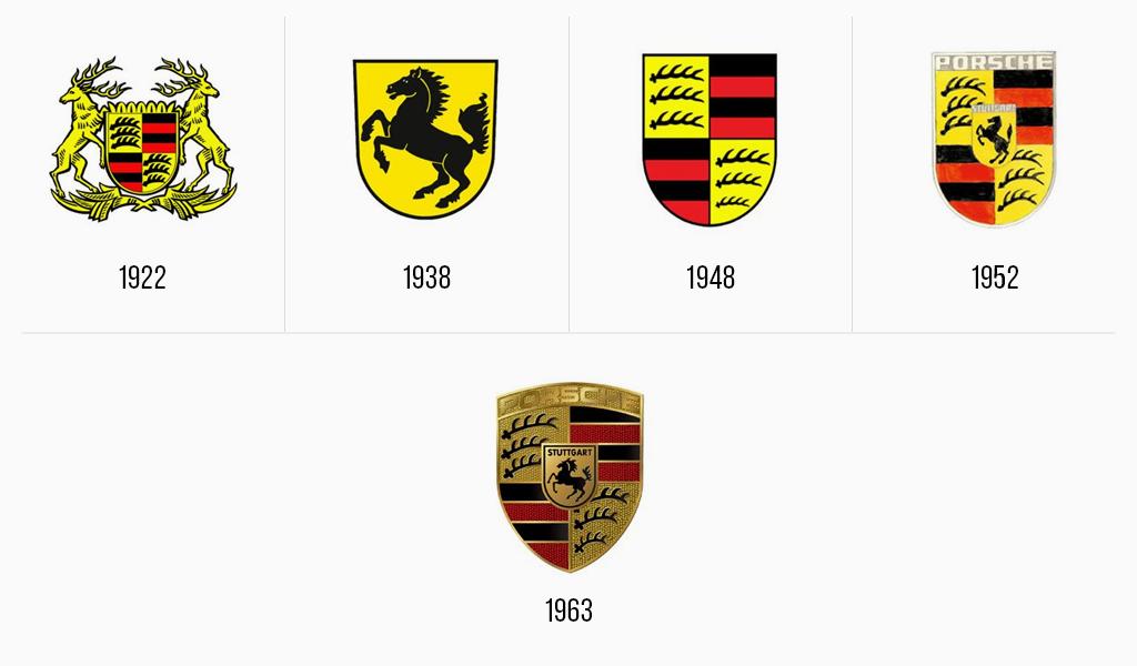 Porsche logo evolution