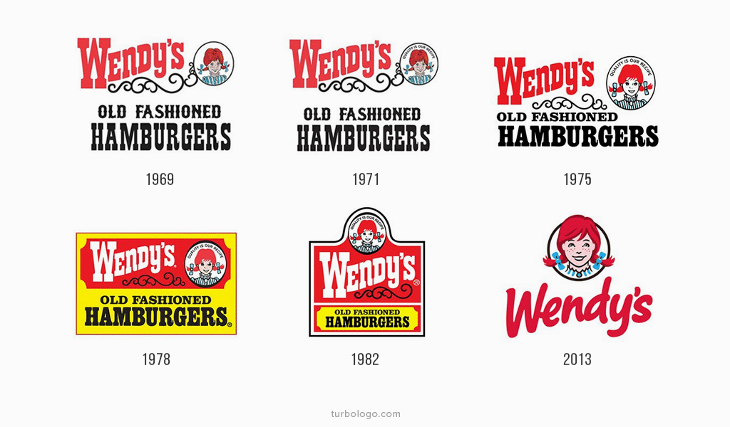 Wendy's logo history