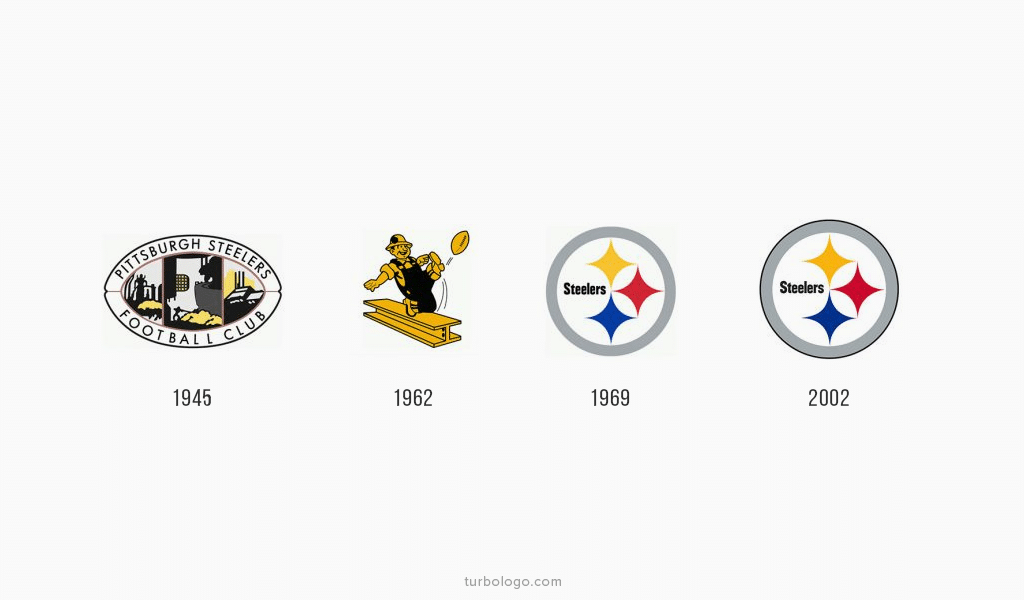 Pittsburgh Steelers logo history