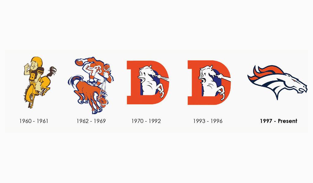Denver Broncos Logo History