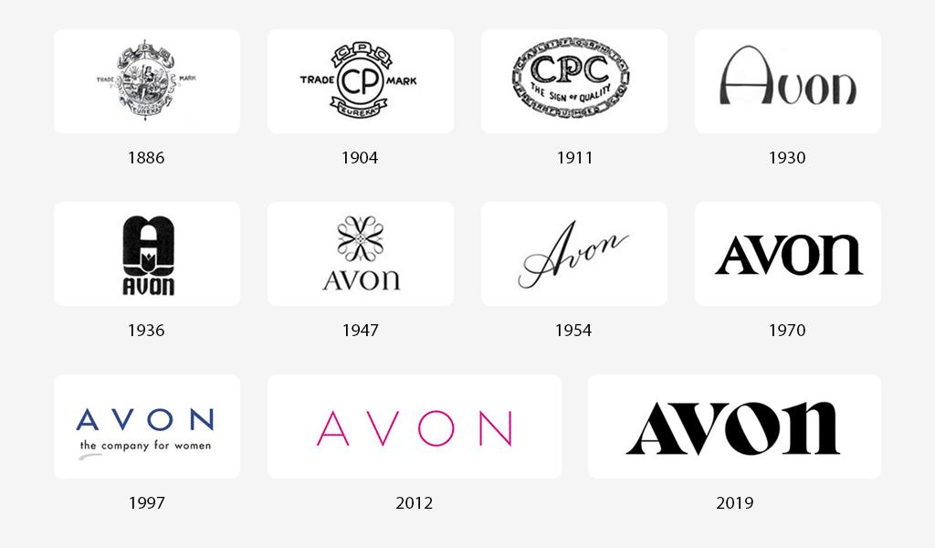 Avon logo history