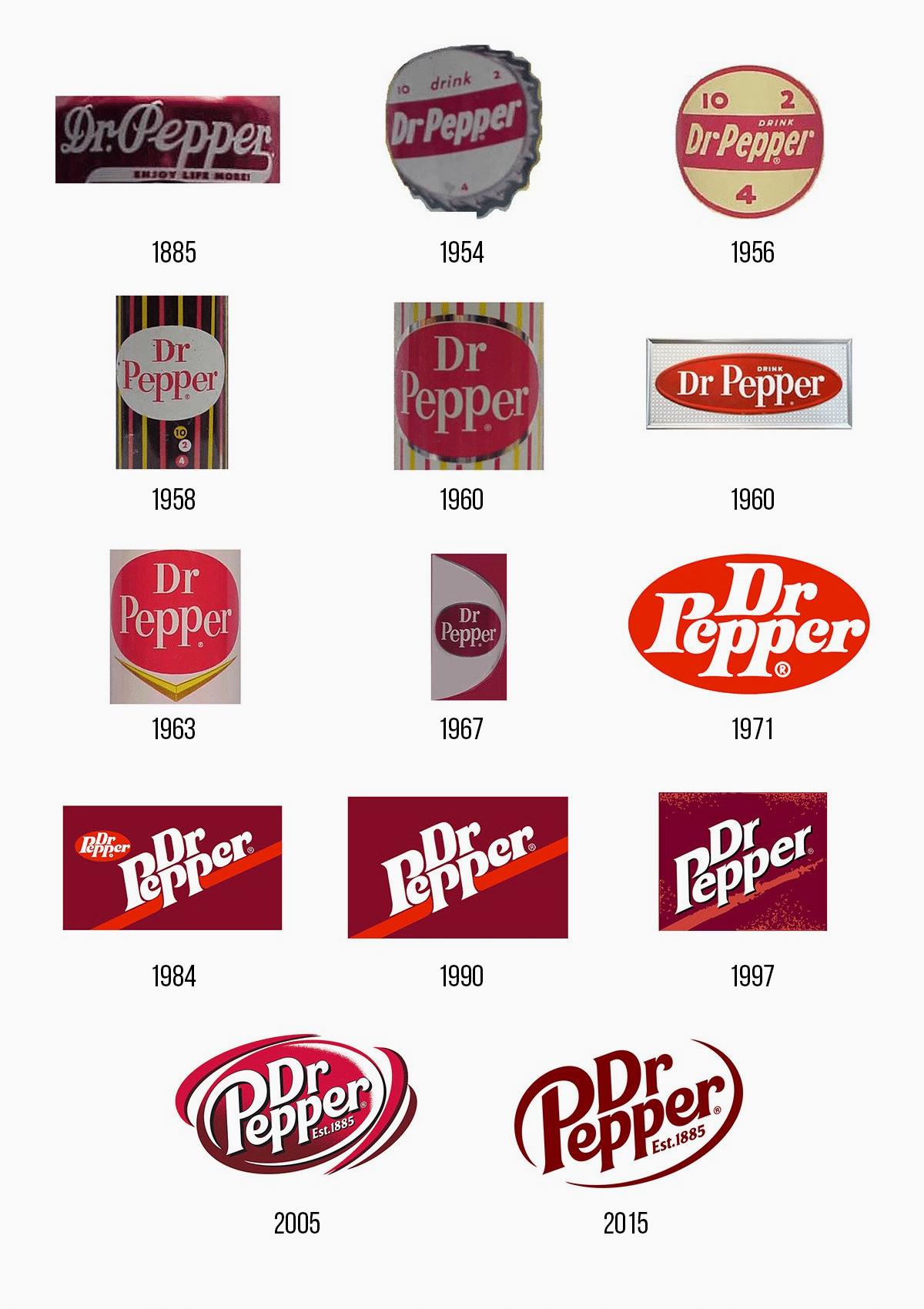 Dr. Pepper logo history