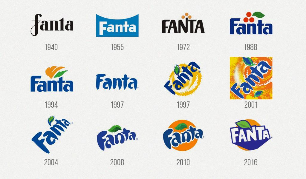 Fanta logo history