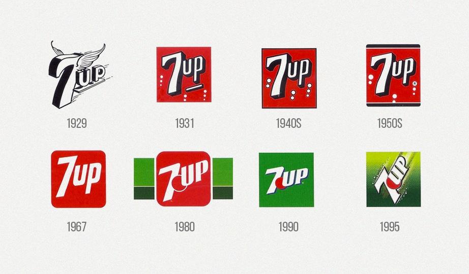 7up logo history