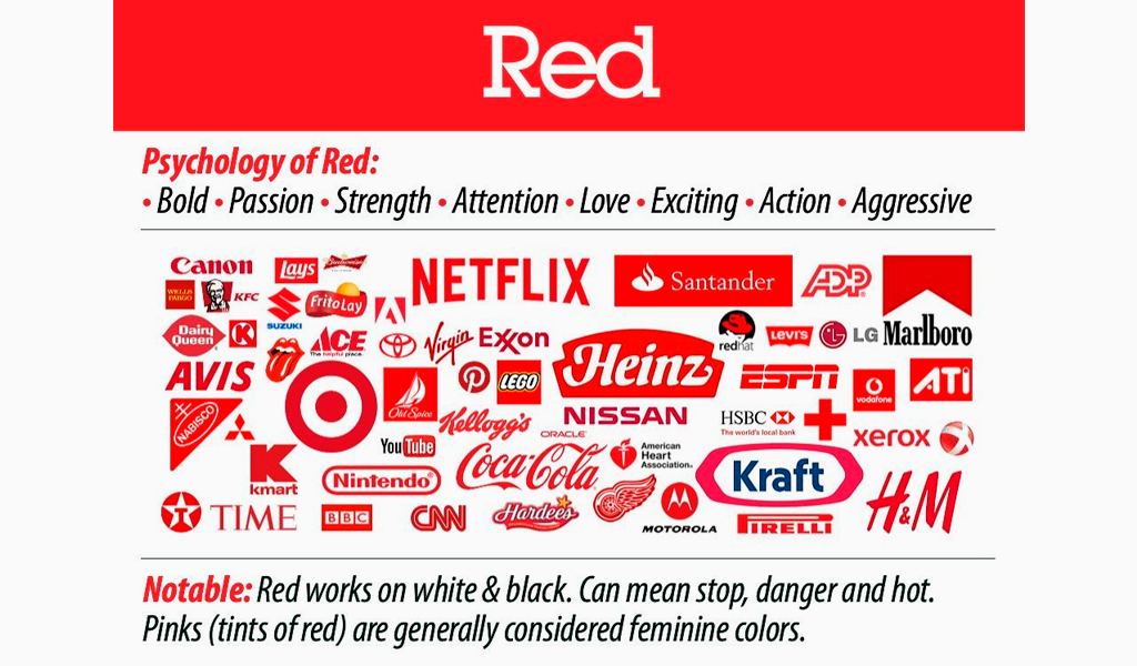 psychology of red in logos