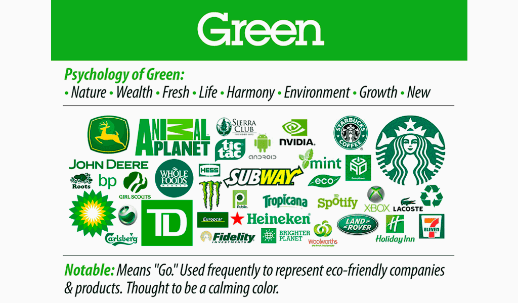 psychology of green in logos
