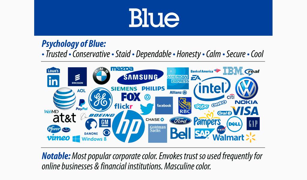 psychology of blue in logos