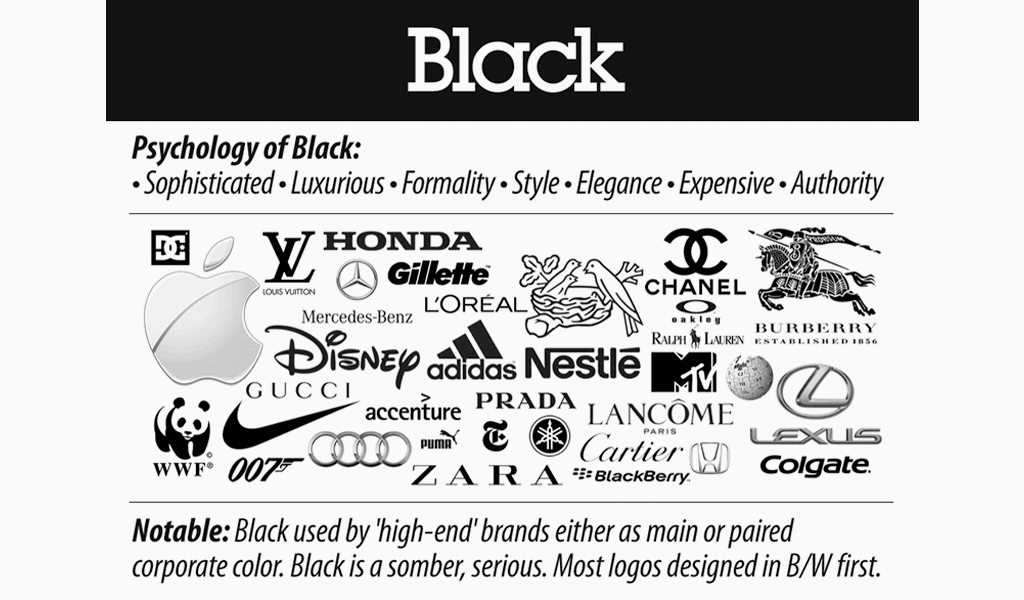 psychology of black in logos