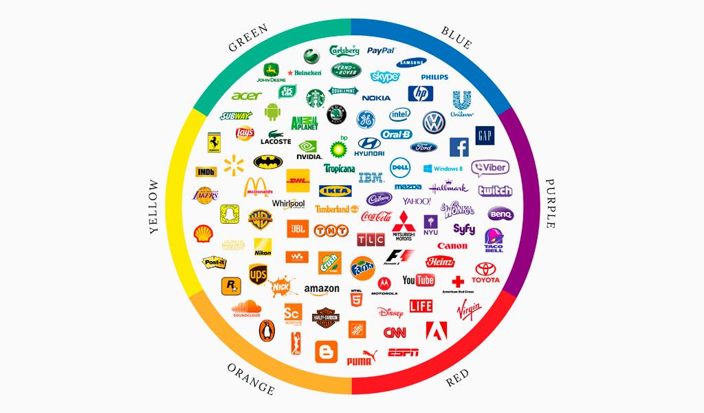 Logo colors: circle colors