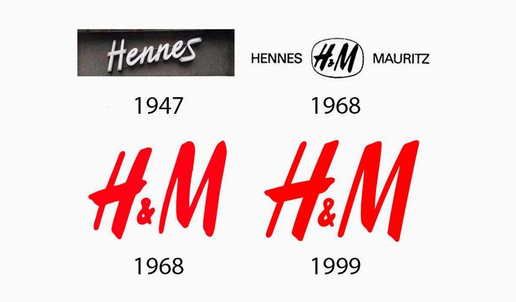 L'évolution du logo H&M