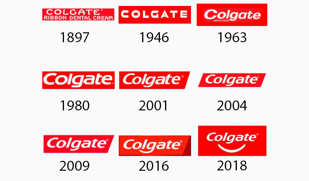 Entwicklung des Colgate-Logos