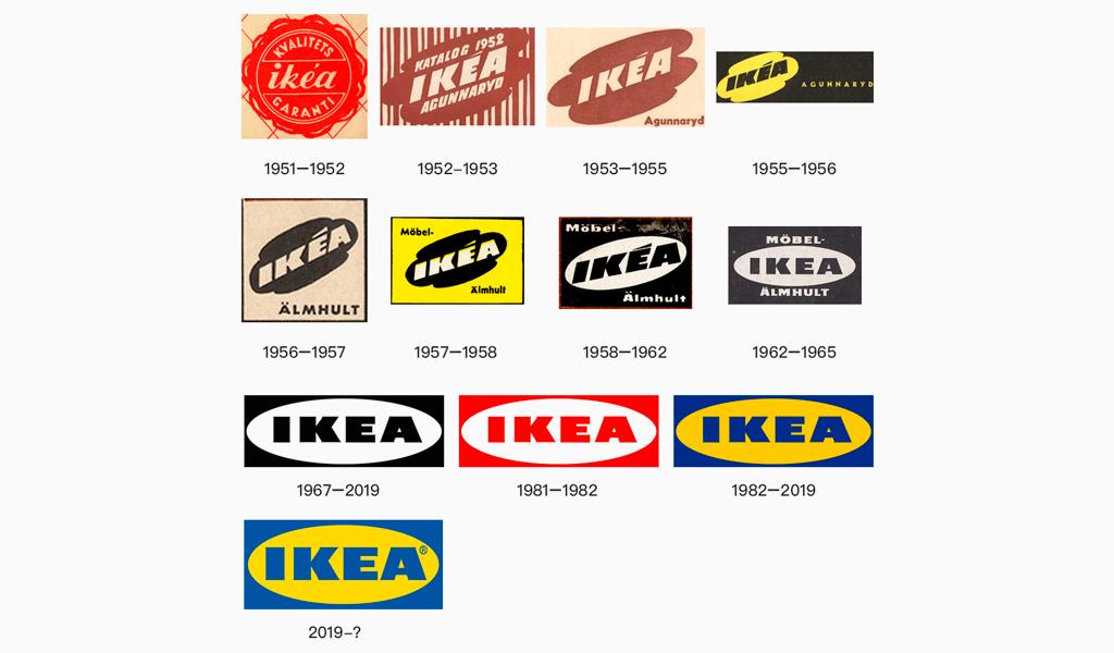 Еволюція логотипу ikea
