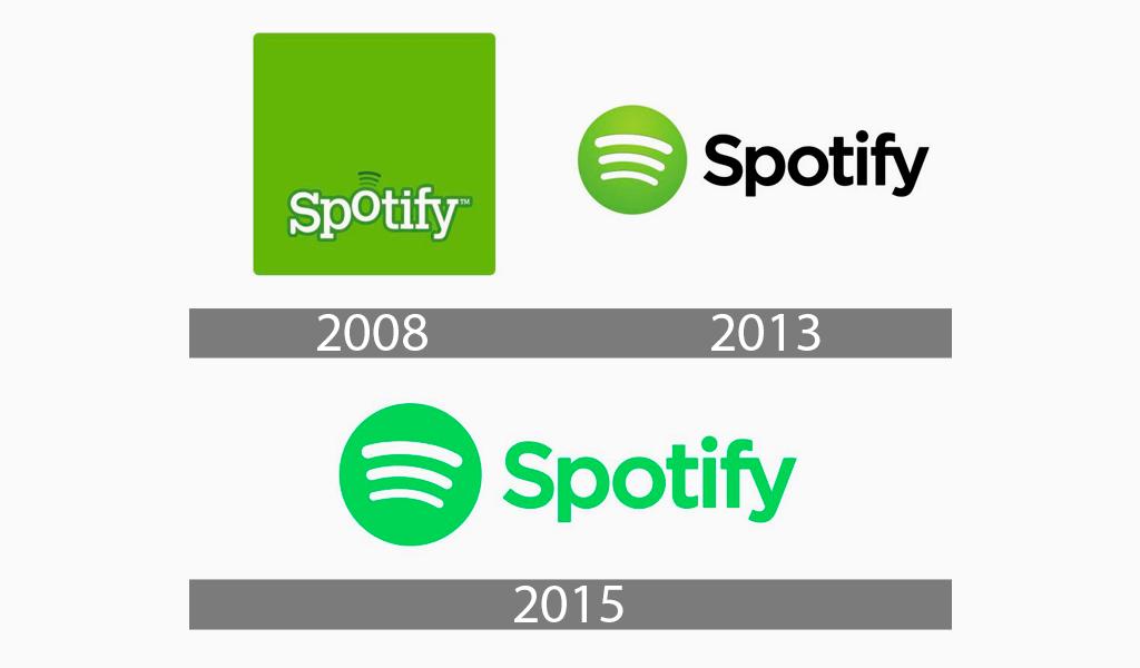 Geschichte des Spotify-Logos