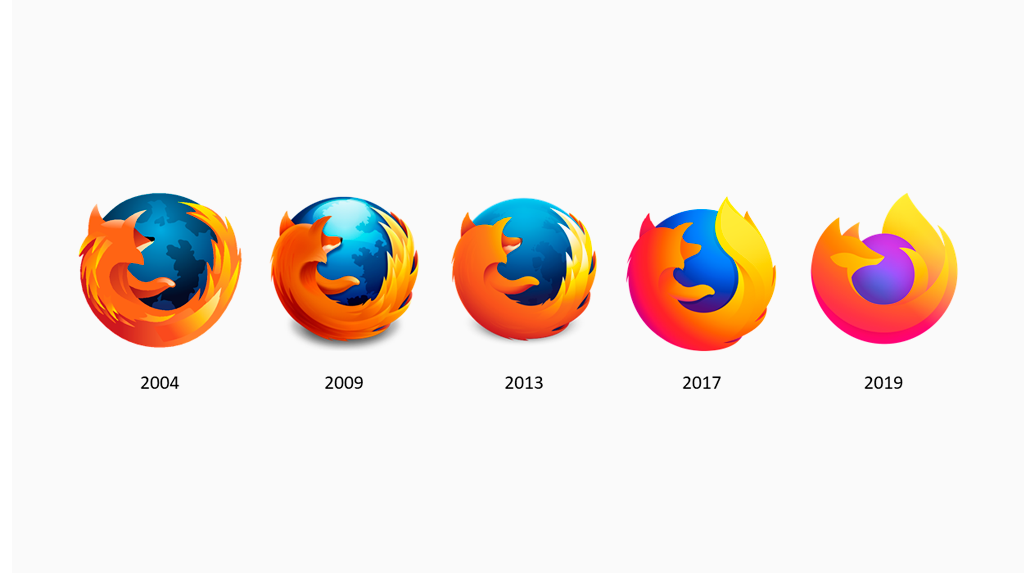 mozilla firefox logo evolution
