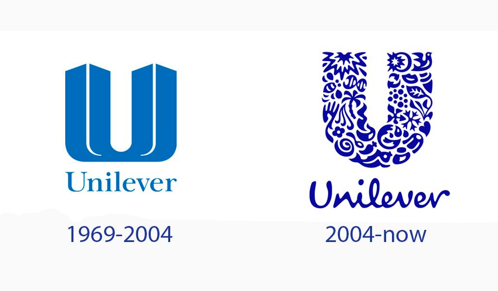 evoluzione del logo unilever