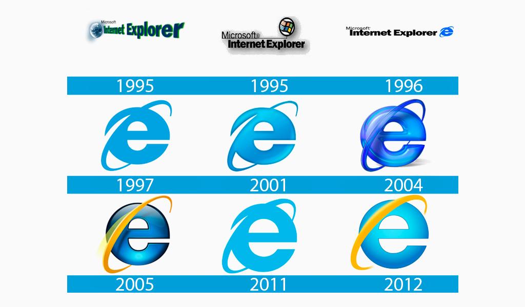 evolución del logotipo de internet explorer