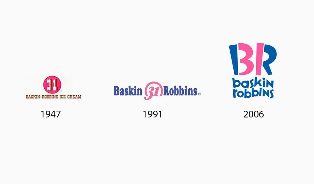 baskin robbins logo evolution