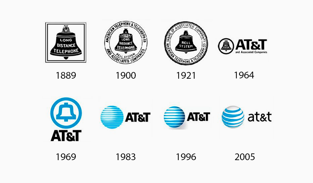 at&t logo evolution