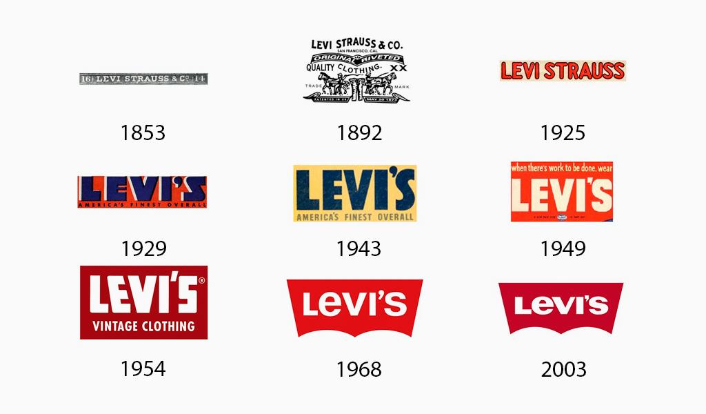levis logo evolution