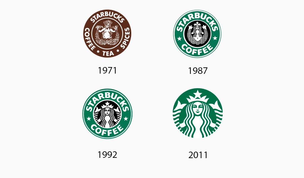 Еволюція відомих логотипів