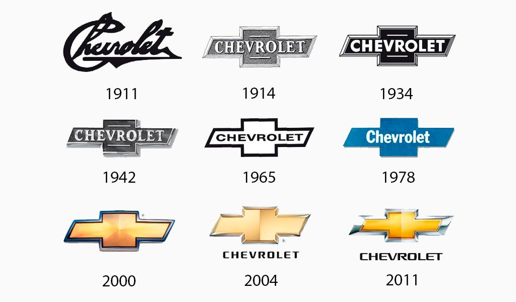 chavrolet logo evolution