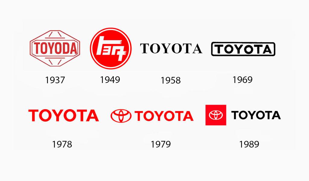 toyota logo evolution