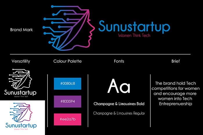 Presentación del logotipo